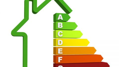 Energy Performance Certificate Rating EPC